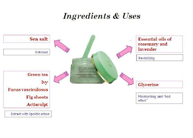 talasso pic with ingredients | Guest Review for Collistar – Thermoactive Talasso-Scrub