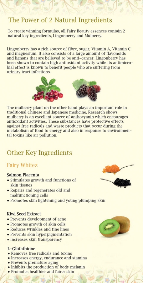 Ingredients of Fairy Whitez