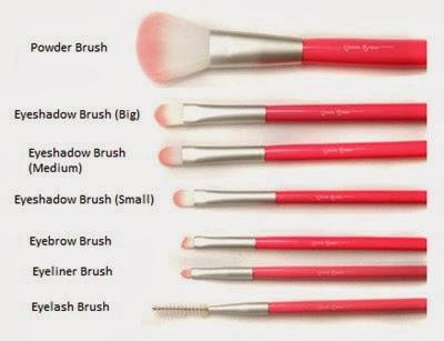 Function of every brush (photo taken from Natta Cosme's website)