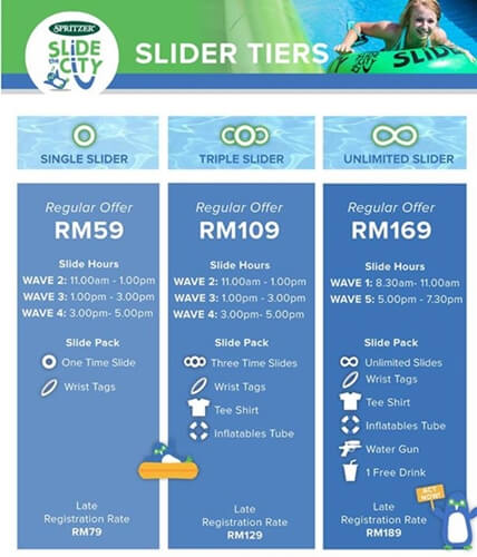 Slide in the City Malaysia - Regular Prices and Entitlements