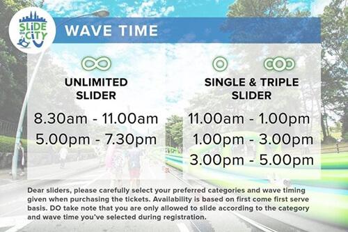 Slider Wave Times