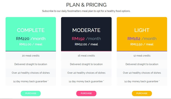 Food Matters Pricing Plan