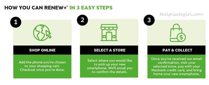 How You Can ReNew+ in 3 Easy Steps