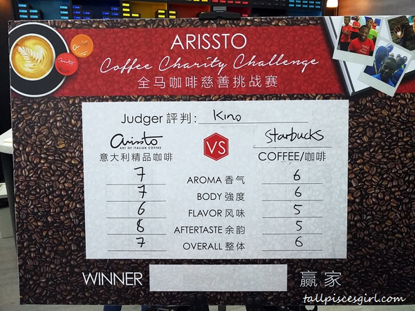 ARISSTO Coffee Charity Challenge