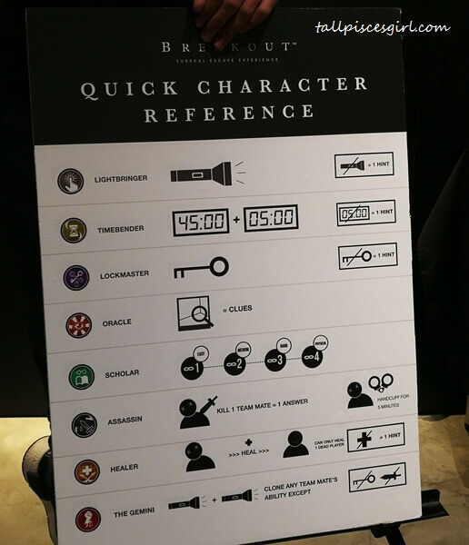 Role playing characters reference